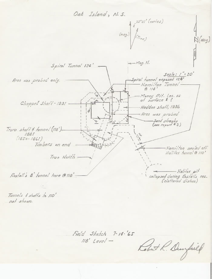 Image 2 is a field sketch of the Money Pit dig site (aerial view)