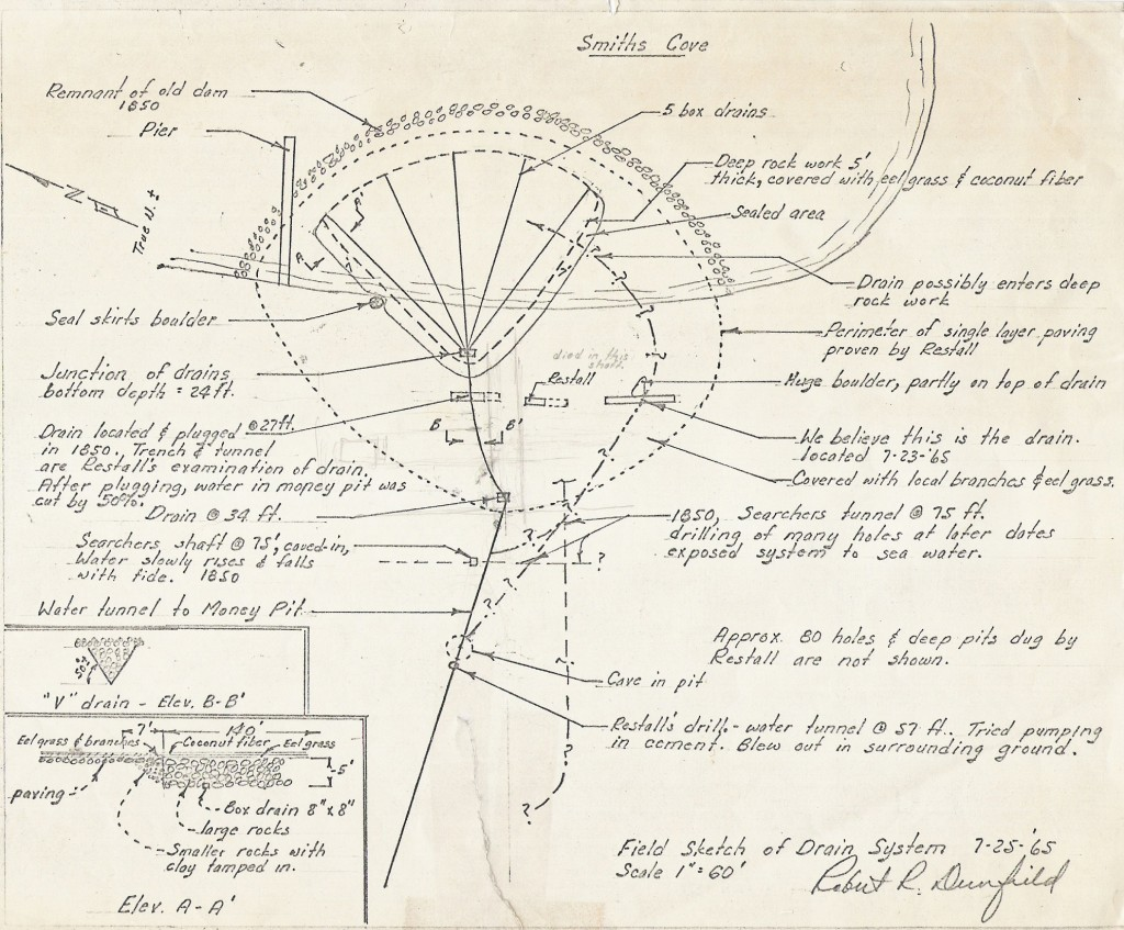 Robert Dunfield's diagram of Smith's Cove, Oak Island