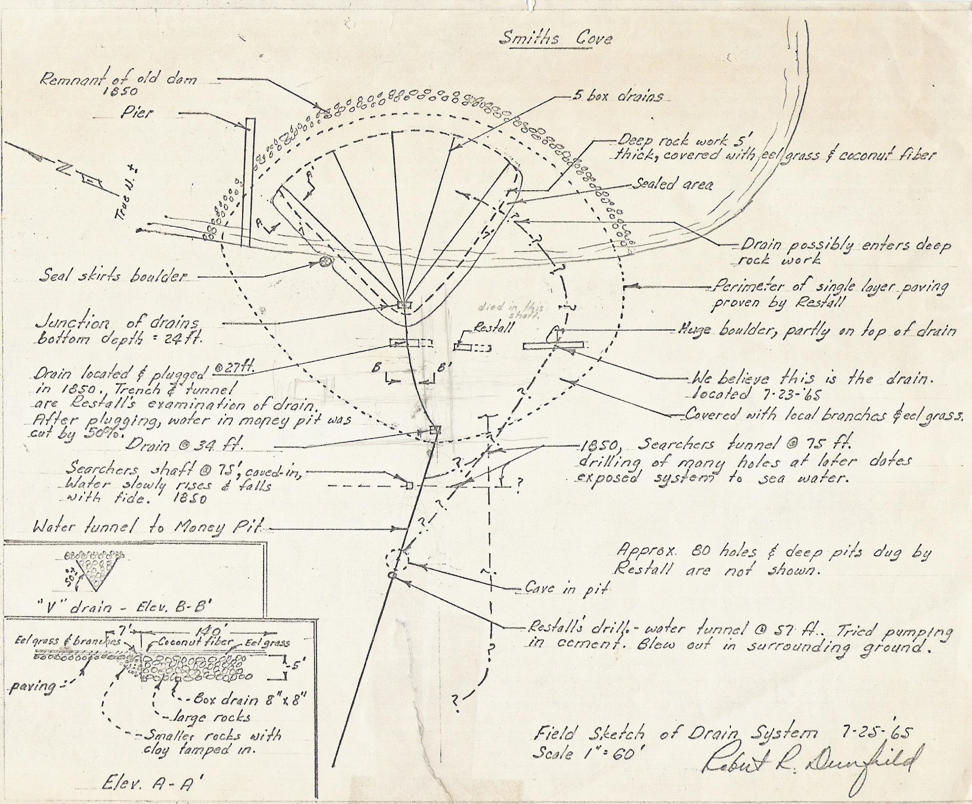 Oak Island Diagram Wiring Diagram Gol